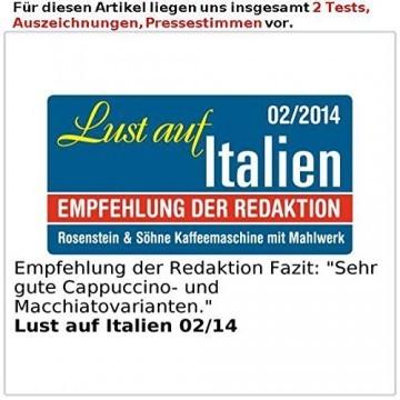 Rosenstein & Söhne Kaffeemaschine KF-615 auszeichnung